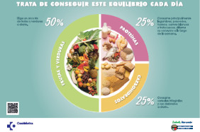 Poster horizontal - Plato saludable