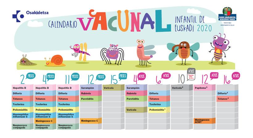 Calendario de vacunación infantil 2020