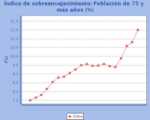 t64aGraficosComparadorServlet (500×400)